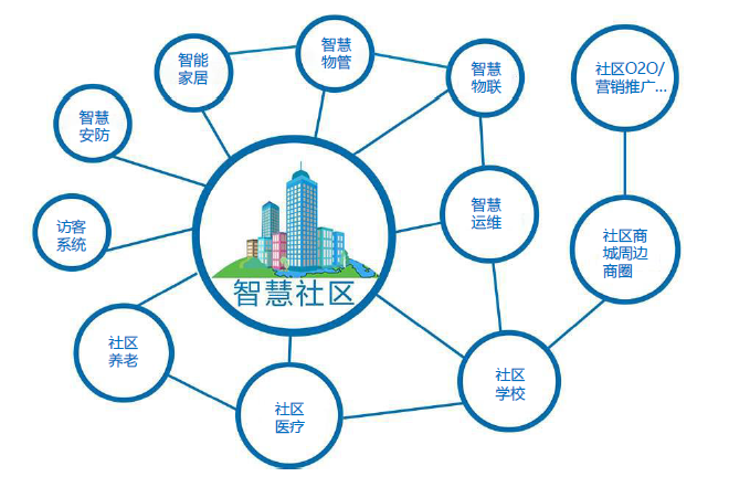 泽宇科技工程有限公司:赋能数字新基建,智慧服务开启未来新生活!